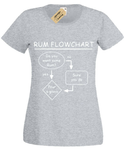 Rum Flowchart Womens T-Shirt Funny Ladies Rum Lovers Gift Idea