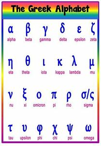 Details about The Greek Alphabet -A4 Laminated Poster - Letters- Learn a  language
