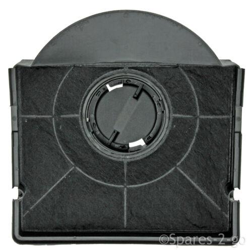 WHIRLPOOL Cappa Vent Filtro intervallo Carbone Carbonio Estrattore Ventola chf303