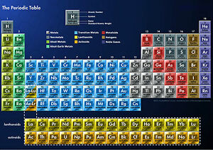 Periodic table of elements giant poster a0 a1 a2 a3 a4 sizes ebay image is loading periodic table of elements giant poster a0 a1 urtaz Images