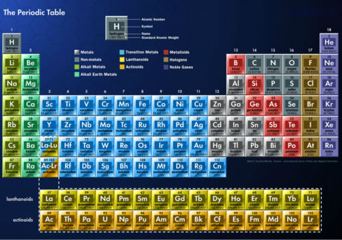 Periodic Table of Elements Giant Poster A0 A1 A2 A3 A4 Sizes