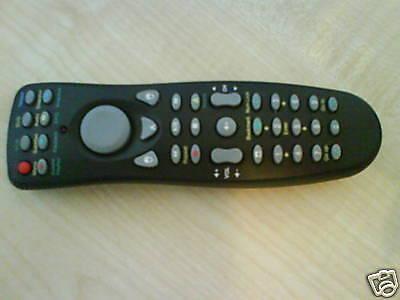 PSR-2000 NFI-2002 REMOTE CONTROL