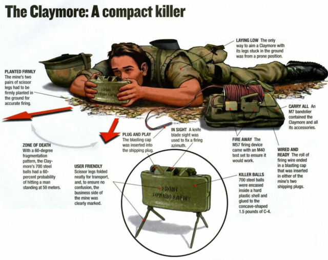 A4 Poster - Claymore Mine Instructions (Military Army Navy Air Force Picture)