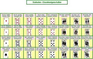 Kartenlegen-Skatkarten-Lerntafel-Charaktereigenschaften-Wahrsagen-Zukunft-deuten