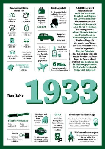 Designerwerk Chronik 1933 Geschichte als Geschenk zum Geburtstag /& Jubiläum