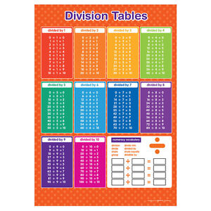 Worksheets Division Table 1-10 Chart a3 laminated division tables wall chart ebay image is loading chart