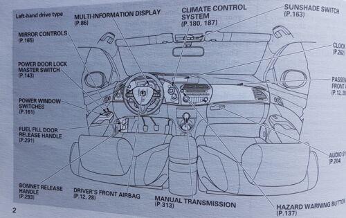 Motors Owner & Operator Manuals research.unir.net GENUINE HONDA ...
