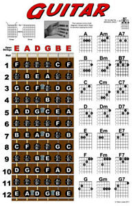 Guitar Chord Wall Chart Fretboard Instructional Poster Beginner Chords Notes 837654692608 Ebay