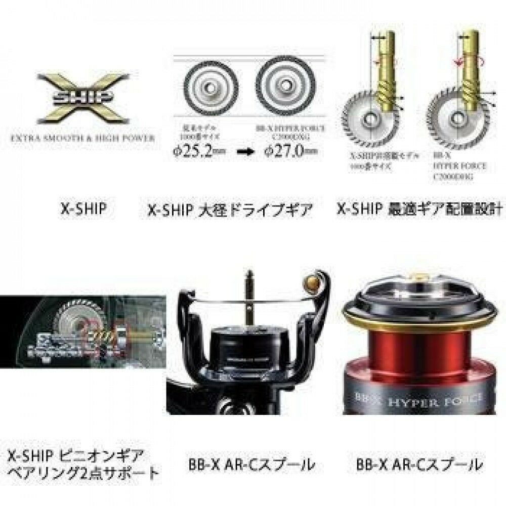 Shimano Reel 14 BB-X BB-X 14 Hyperforce C2000 DHG from japan F/S 4c5b96