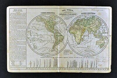 c1863 Cornell Map Physical World Mountains Himalaya Rocky ...