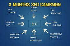 SEO 3 Months Page ONE on Google for 10 Keywords