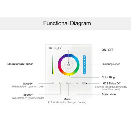 Mi Light Touch-Panel Fernbedienung RGB CCT RGBW LED Leiste Glühbirne Dimmer DC