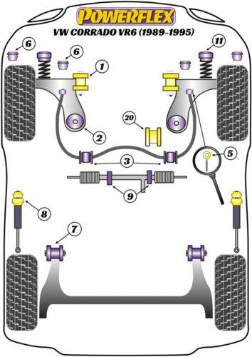 Powerflex SERVOSTERZO RACK MOUNT PFF85-234BLK per VW Corrado