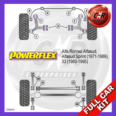 Buje de barra de acoplamiento trasero Powerflex PFR1-110