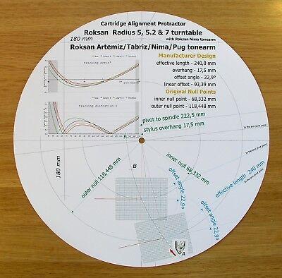 Roksan Artemiz//Tabriz//Nima//Pug /& Radius 5//5.2//7 Tonearm Alignment Protractor