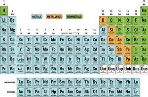008 tabla peridica de los elementos de tela elementos qumicos 37 la imagen se est cargando 008 tabla periodica de los elementos de tela urtaz Images