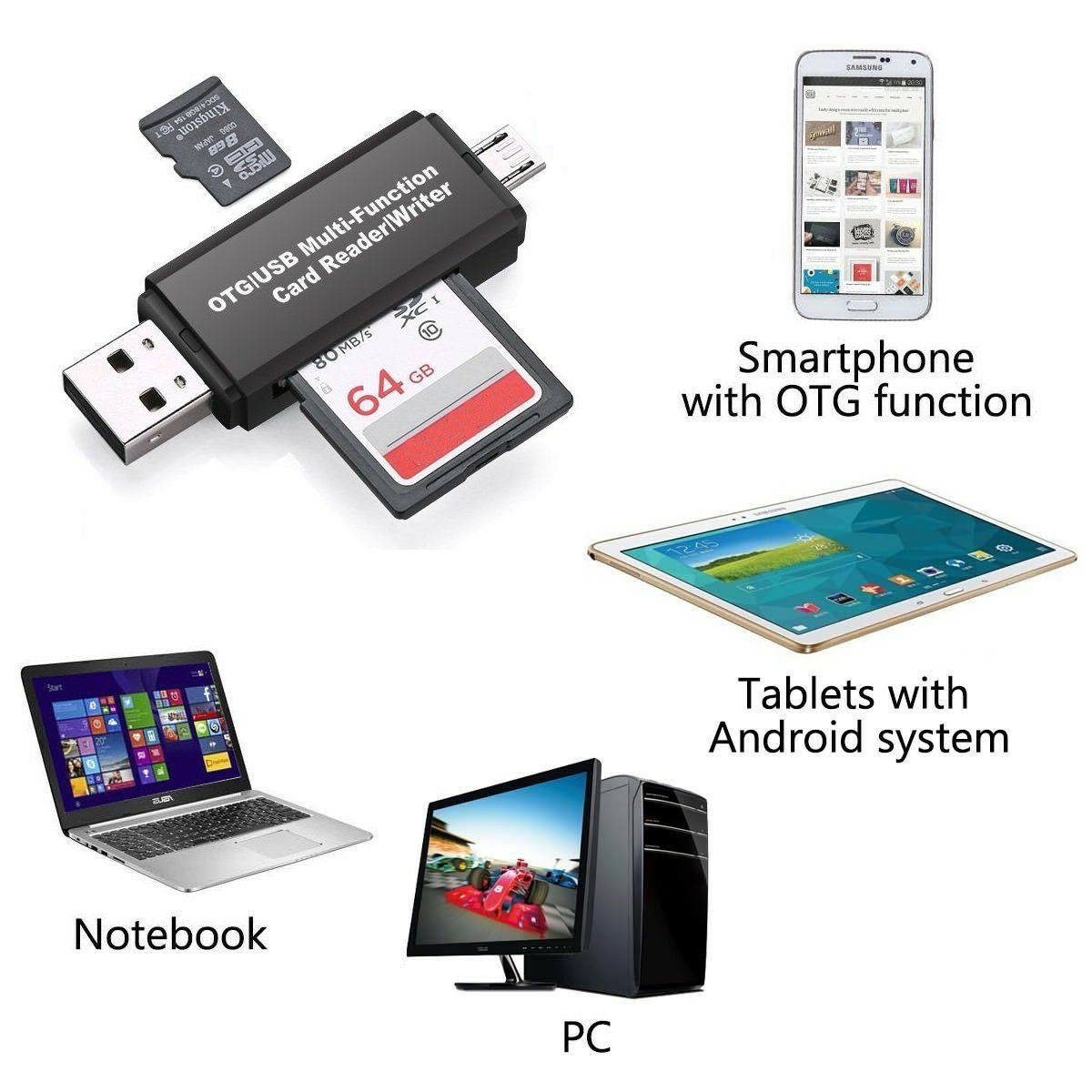 Mobile Phone OTG Expansion Transmission Stability USB 2.0 Plug and Play Support Hot Plug for Android 4.0 and Above Smartphones LJ1 Micro SD Card Readers