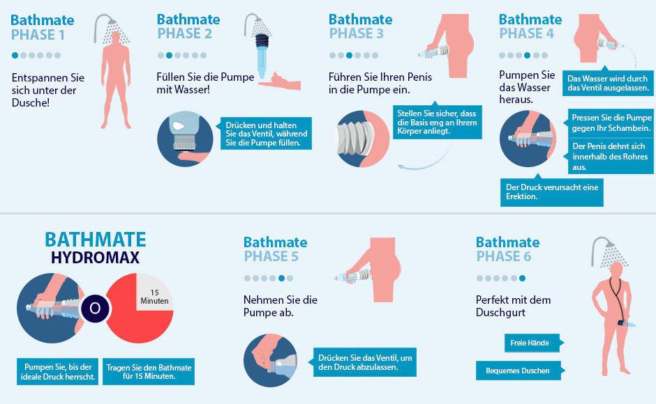 Hydromax3 Transparent Bathmate Penispumpe Micropenis Erektionshilfe Vergrößerung | eBay