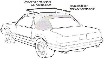 1983-1993 Mustang Seal Kit for Convertible Top Motor Pump