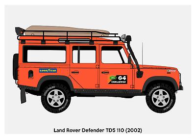 Photography Land Rover Defender Svx Black Beach Car Automobile Canvas Art Print