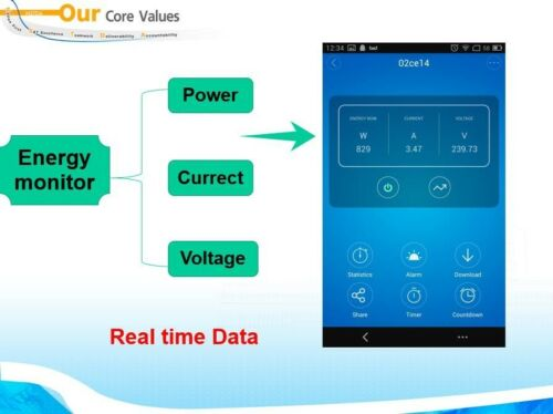 External CTs Electric KWh Smart Meter single phase up to 3 phase WEB via WiFi