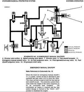 caterpillar 3500 3508 3512 3516 engine operator maintenace manual rh ebay ca 3406E Cat Engine Diagram 3406E Cat Engine Diagram