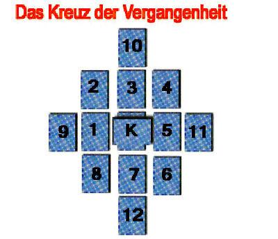 2 Lerntafeln Karmalegung Skatkarten - Das Kreuz Der Vergangenheit GläNzende OberfläChe