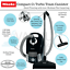 Miele-Turbo-Team-C1-Compact-Vacuum-With-Revolving-Brush thumbnail 2