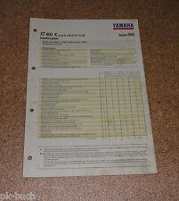 Inspektionsblatt Yamaha XT 600 K Typ 3TB (33 KW) Baujahr 1992
