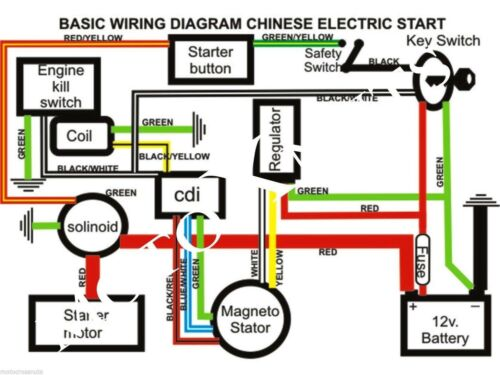 loncin wiring diagram loncin atv wiring diagram \u2022 sewacar co Lifan 125cc Motorcycle Handlebar Wiring Diagram quad wiring harness 200 250cc chinese electric start loncin loncin wiring diagram quad wiring harness 200 125Cc Chinese ATV Wiring Diagram