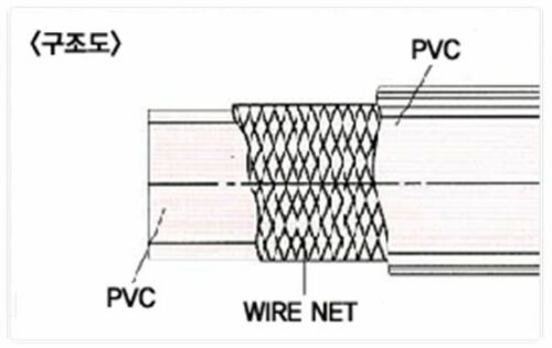 """3//8/"""" ID 10 Ft Gas Fuel Oil Injection Line Wire Net Braid Tubing 10mm Inner Hose"""