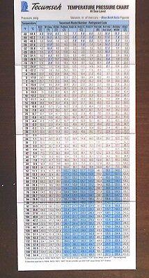 Tecumseh Superheat Subcooling Temperature Pressure Chart Waterproof Ebay