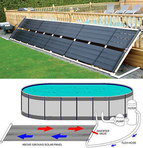 48 X 20 39 Inground Above Ground Pool Solar Panel Pool Heater 80 Sq Ft 4 39 X 20 39 Ebay