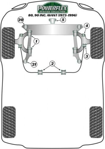 Powerflex PU Querlenkerlager Audi 80 90 Cabriolet Coupe Quattro Passat VA HA Her