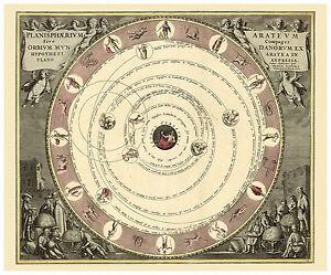 Celestial-Map-Ptolemy-Solar-System-Zodiac-illustrated-map-Cellarius-ca-1708