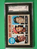 1968 Topps Baseball #1 NL Batting Leaders (Clemente/Alou) SGC 88 NM-Mint 8