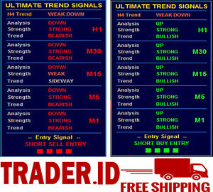 Forex Indicator Ultimate Trend Signals For Mt4 Ebay