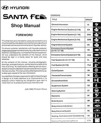 2004 Hyundai Santa Fe Shop Manual GLS LX