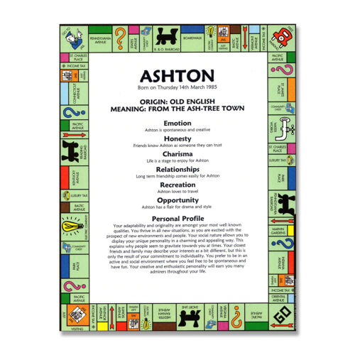 US Monopoly Game FIRST NAME MEANING /& ORIGIN PRINT Personalised Birthday Gift