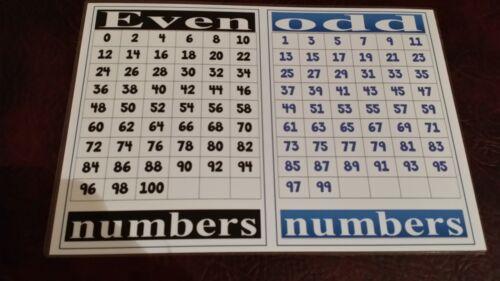 Numeri pari e dispari-A4 laminato POSTER-KS1 KS2-MATEMATICA/CLASSE