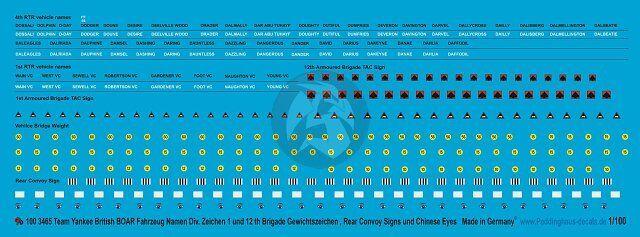 Zeichen 1 und 12 th Briga Peddinghaus-Decals 1//72 3737 BAOR Fahrzeug Namen Div