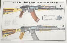 Lern Plakat Poster AK-47, AKM Kalaschnikov 1980 UdSSR N2