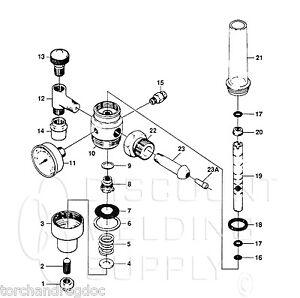 REPAIR KIT-VICTOR 0790-0119 HRV/HRF 2380 REGULATOR-FLOWMETER - COMPLETE AV2380RK