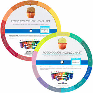 Details about Chefmaster by US Cake Supply Liqua-Gel Color Mixing Guide  Wheel English