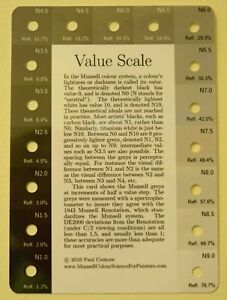 Munsell-Accurate Value/Gray Scale for Artists, Designers, Quilters, etc.