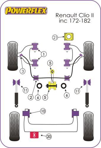 Renault Clio II inc 172 /& 182 POWERFLEX SMI Steering Rack Mount Kit PFF60-331