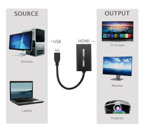 Brisk Links USB 3.0 To HDMI Adapter Converter 1080P HD Multi Monitor Adapter