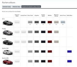 TOYOTA AURION Touch Up AUTO PAINT Scratch Pen All Colour Codes View ...