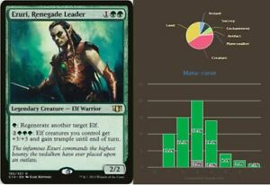 Renegade Leader 100 Cards Elf Tribal Custom Deck MTG Commander EDH Deck Ezuri
