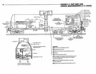 gatx tank car manual pdf on cd railfandepot ebay rh ebay com gatx tank car manual book gatx tank car manual 1972
